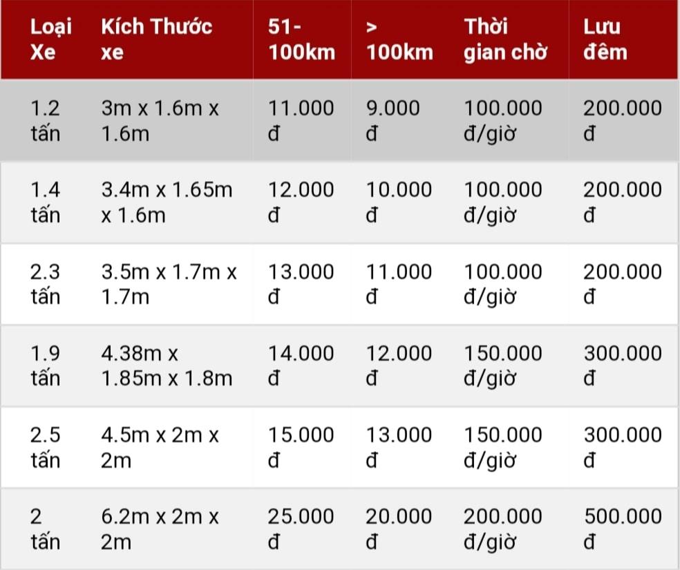 Bảng giá chi tiết dịch vụ vận tải Thành Hưng